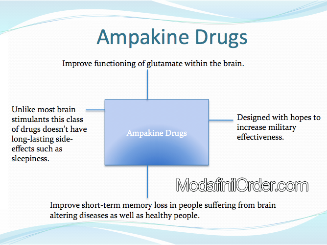 Ampakine drugs