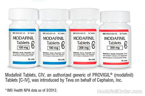 Buying modafinil online legal